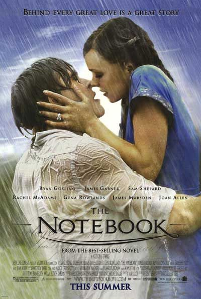 review the notebook book